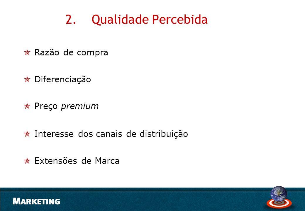 Razão de compra Diferenciação Preço premium Interesse dos canais de distribuição Extensões de Marca