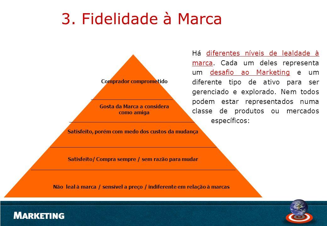 3. Fidelidade à Marca Há diferentes níveis de lealdade à marca. Cada um deles representa um desafio ao Marketing e um diferente tipo de ativo para ser