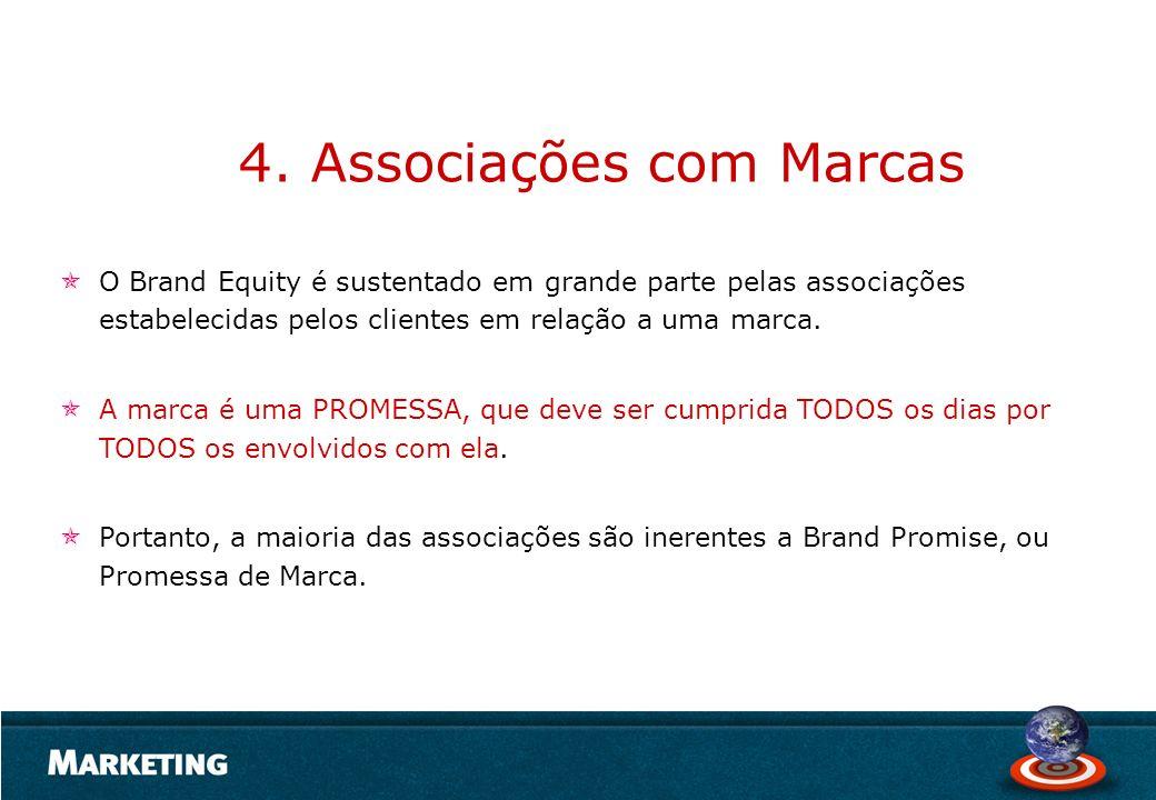 4. Associações com Marcas O Brand Equity é sustentado em grande parte pelas associações estabelecidas pelos clientes em relação a uma marca. A marca é