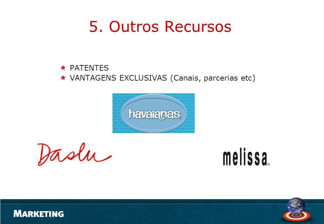 5. Outros Recursos PATENTES VANTAGENS EXCLUSIVAS (Canais, parcerias etc)