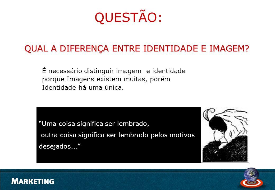 QUAL A DIFERENÇA ENTRE IDENTIDADE E IMAGEM? QUESTÃO: É necessário distinguir imagem e identidade porque Imagens existem muitas, porém Identidade há um