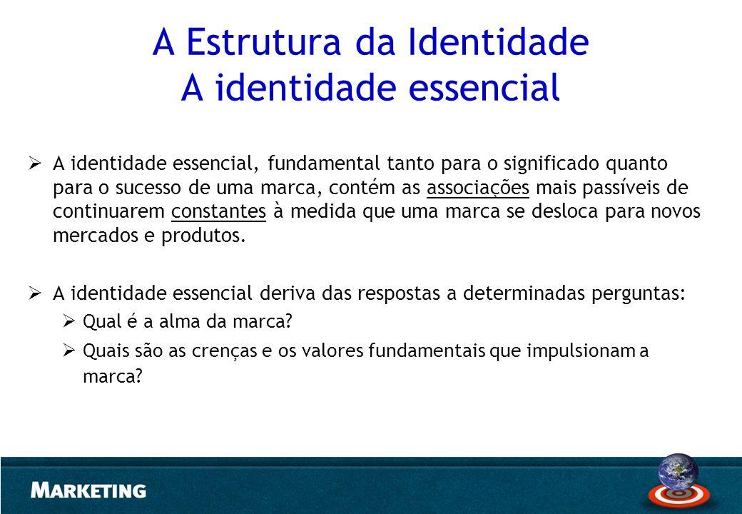 A Estrutura da Identidade A identidade essencial A identidade essencial, fundamental tanto para o significado quanto para o sucesso de uma marca, cont