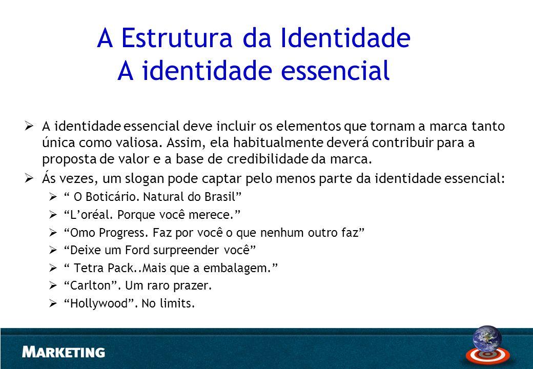 A Estrutura da Identidade A identidade essencial A identidade essencial deve incluir os elementos que tornam a marca tanto única como valiosa. Assim,
