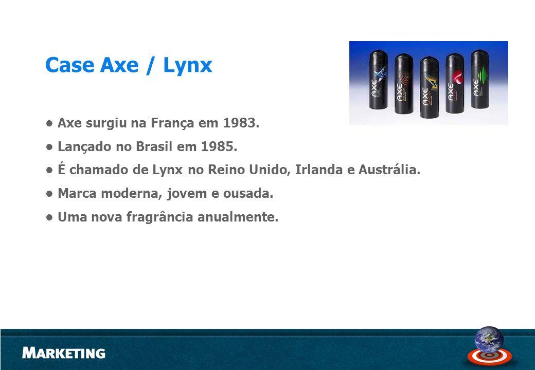 Case Axe / Lynx Axe surgiu na França em 1983. Lançado no Brasil em 1985. É chamado de Lynx no Reino Unido, Irlanda e Austrália. Marca moderna, jovem e