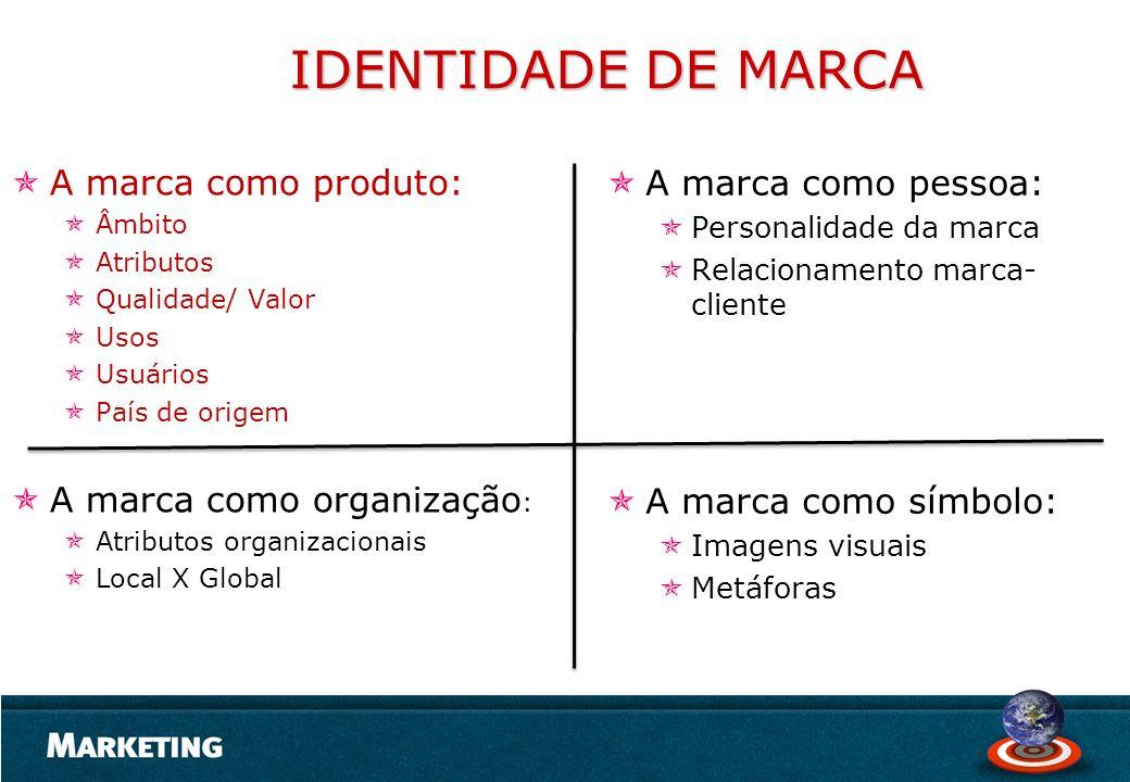 A marca como produto: Âmbito Atributos Qualidade/ Valor Usos Usuários País de origem A marca como organização : Atributos organizacionais Local X Glob