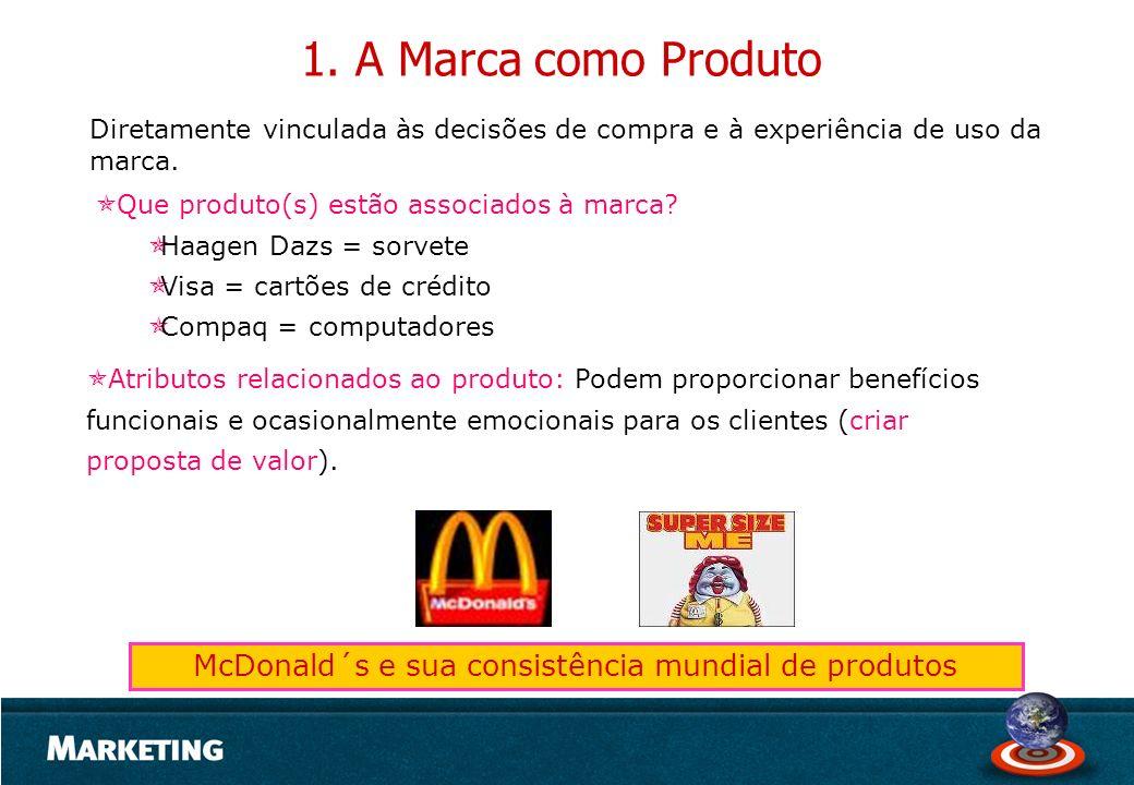 1. A Marca como Produto Diretamente vinculada às decisões de compra e à experiência de uso da marca. Que produto(s) estão associados à marca? Haagen D