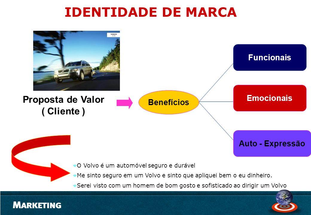 Proposta de Valor ( Cliente ) Benefícios Funcionais Emocionais Auto - Expressão O Volvo é um automóvel seguro e durável Me sinto seguro em um Volvo e
