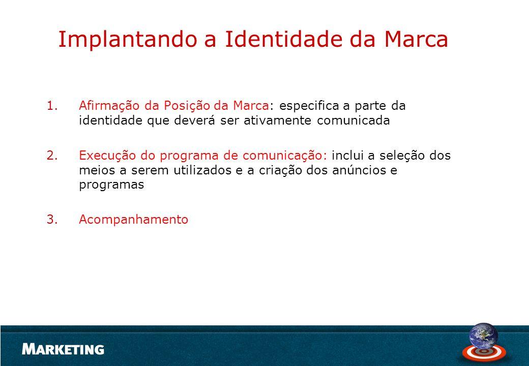 Implantando a Identidade da Marca 1.Afirmação da Posição da Marca: especifica a parte da identidade que deverá ser ativamente comunicada 2.Execução do