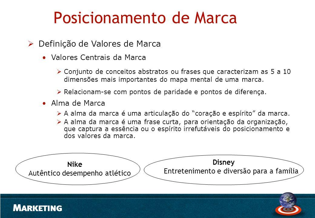 Posicionamento de Marca Definição de Valores de Marca Valores Centrais da Marca Conjunto de conceitos abstratos ou frases que caracterizam as 5 a 10 d
