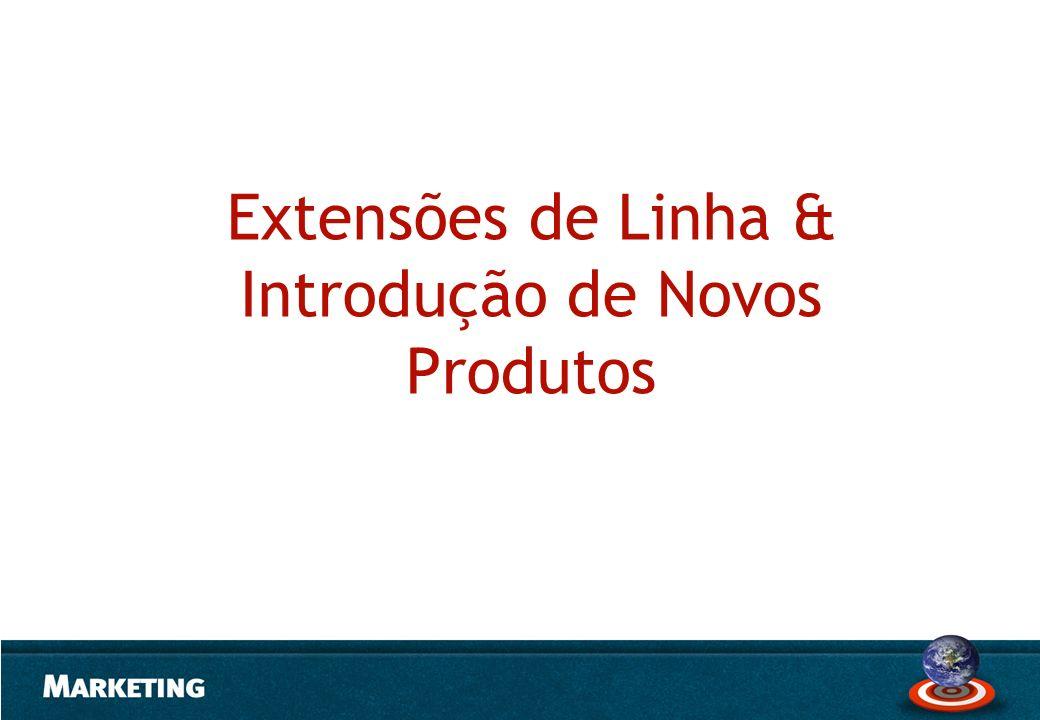 Extensões de Linha & Introdução de Novos Produtos