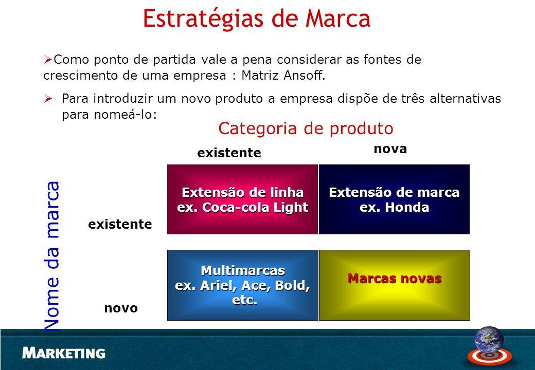 Estratégias de Marca Extensão de linha ex. Coca-cola Light Extensão de marca ex. Honda Multimarcas ex. Ariel, Ace, Bold, etc. etc. Marcas novas Catego
