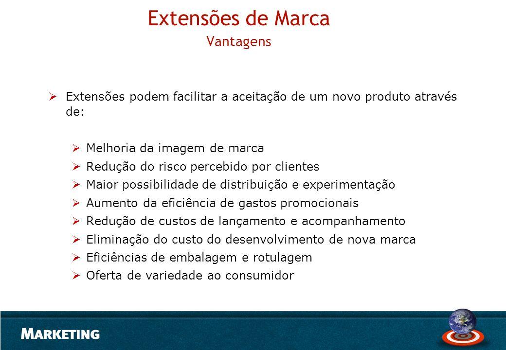 Extensões de Marca Vantagens Extensões podem facilitar a aceitação de um novo produto através de: Melhoria da imagem de marca Redução do risco percebi