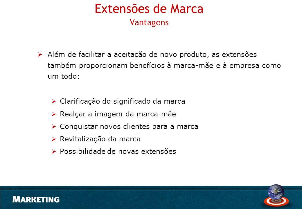 Extensões de Marca Vantagens Além de facilitar a aceitação de novo produto, as extensões também proporcionam benefícios à marca-mãe e à empresa como u