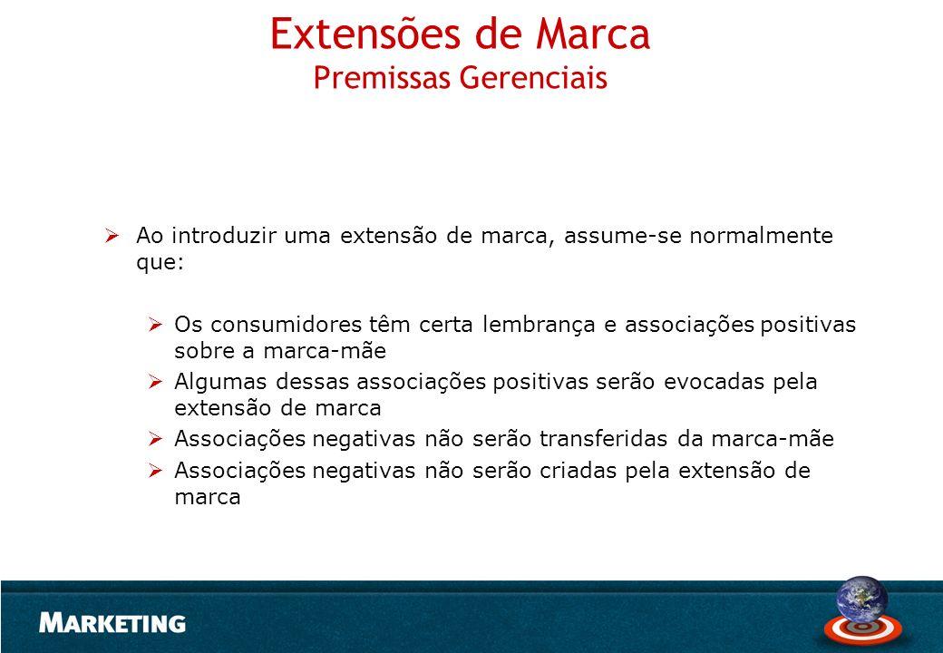 Extensões de Marca Premissas Gerenciais Ao introduzir uma extensão de marca, assume-se normalmente que: Os consumidores têm certa lembrança e associaç
