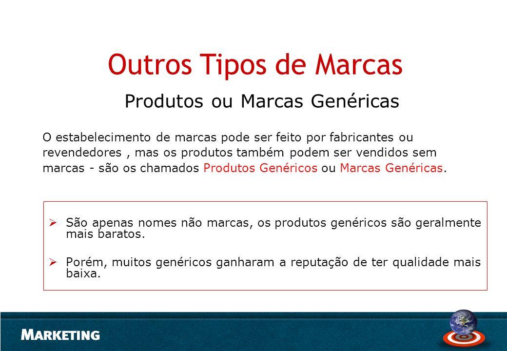 Produtos ou Marcas Genéricas São apenas nomes não marcas, os produtos genéricos são geralmente mais baratos. Porém, muitos genéricos ganharam a reputa