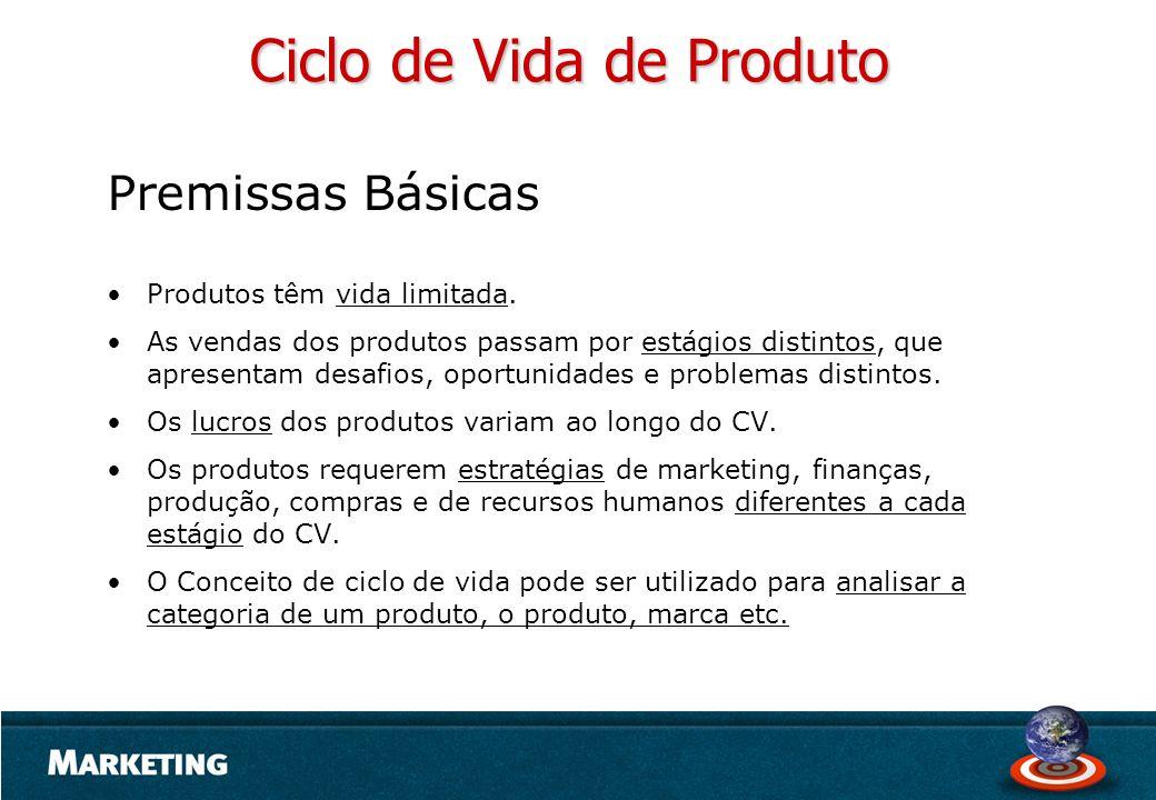 Ciclo de Vida de Produto Premissas Básicas Produtos têm vida limitada. As vendas dos produtos passam por estágios distintos, que apresentam desafios,