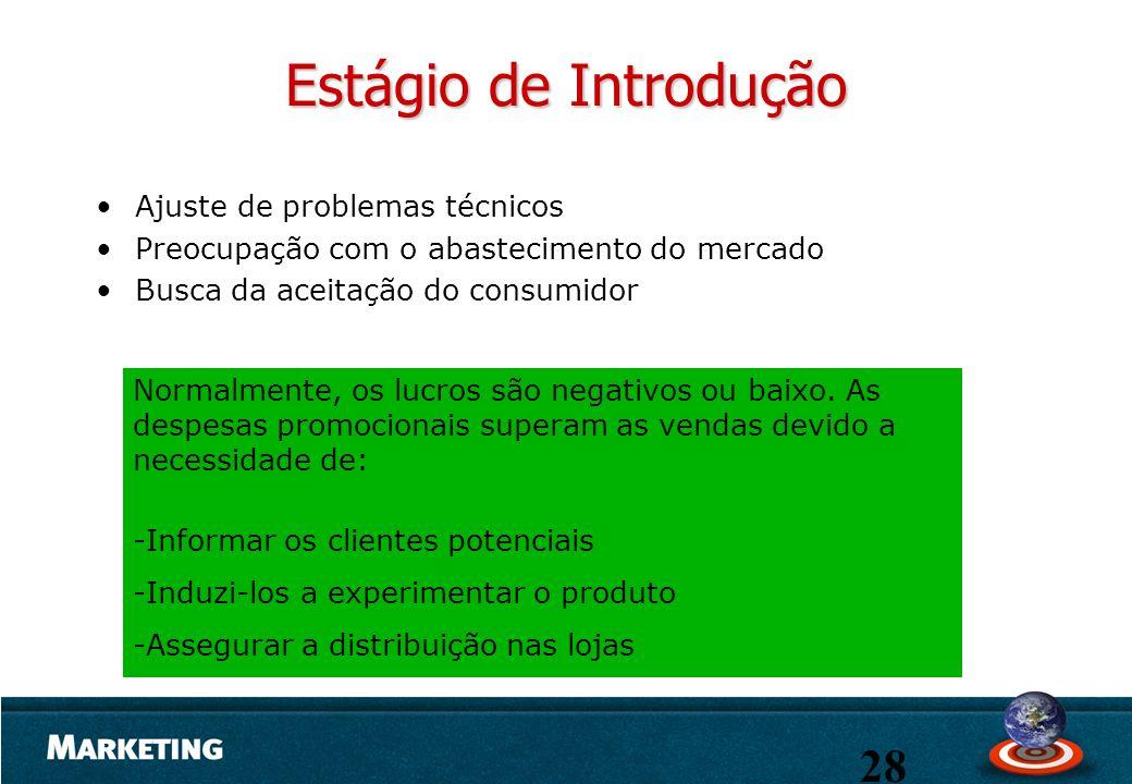 28 Estágio de Introdução Ajuste de problemas técnicos Preocupação com o abastecimento do mercado Busca da aceitação do consumidor Normalmente, os lucr