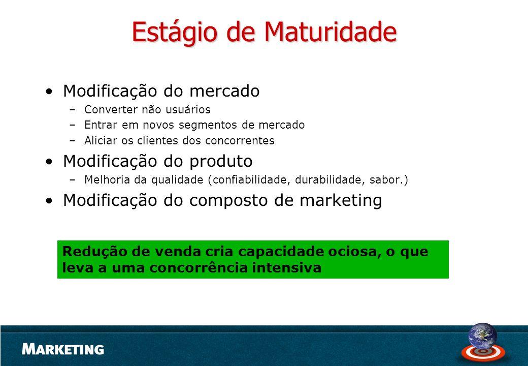 Estágio de Maturidade Modificação do mercado –Converter não usuários –Entrar em novos segmentos de mercado –Aliciar os clientes dos concorrentes Modif