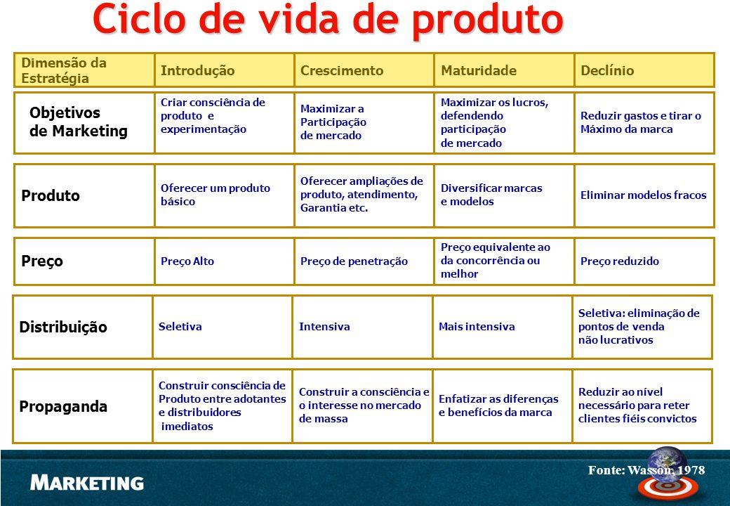 Criar consciência de produto e experimentação Maximizar a Participação de mercado Maximizar os lucros, defendendo participação de mercado Reduzir gast