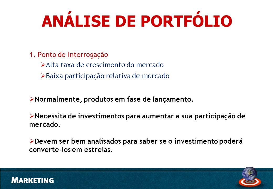 1. Ponto de Interrogação Alta taxa de crescimento do mercado Baixa participação relativa de mercado ANÁLISE DE PORTFÓLIO Normalmente, produtos em fase