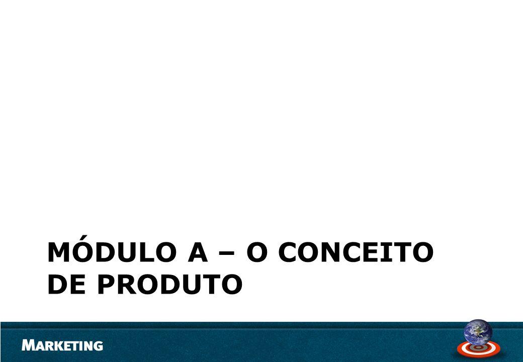 MÓDULO A – O CONCEITO DE PRODUTO