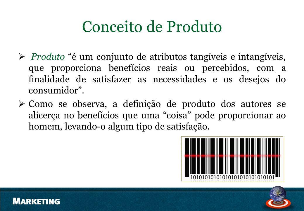 Conceito de Produto Produto é um conjunto de atributos tangíveis e intangíveis, que proporciona benefícios reais ou percebidos, com a finalidade de sa