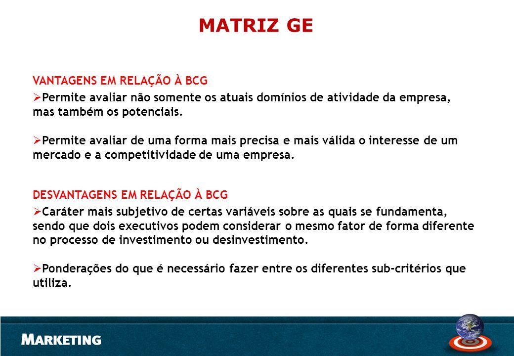 VANTAGENS EM RELAÇÃO À BCG Permite avaliar não somente os atuais domínios de atividade da empresa, mas também os potenciais. Permite avaliar de uma fo