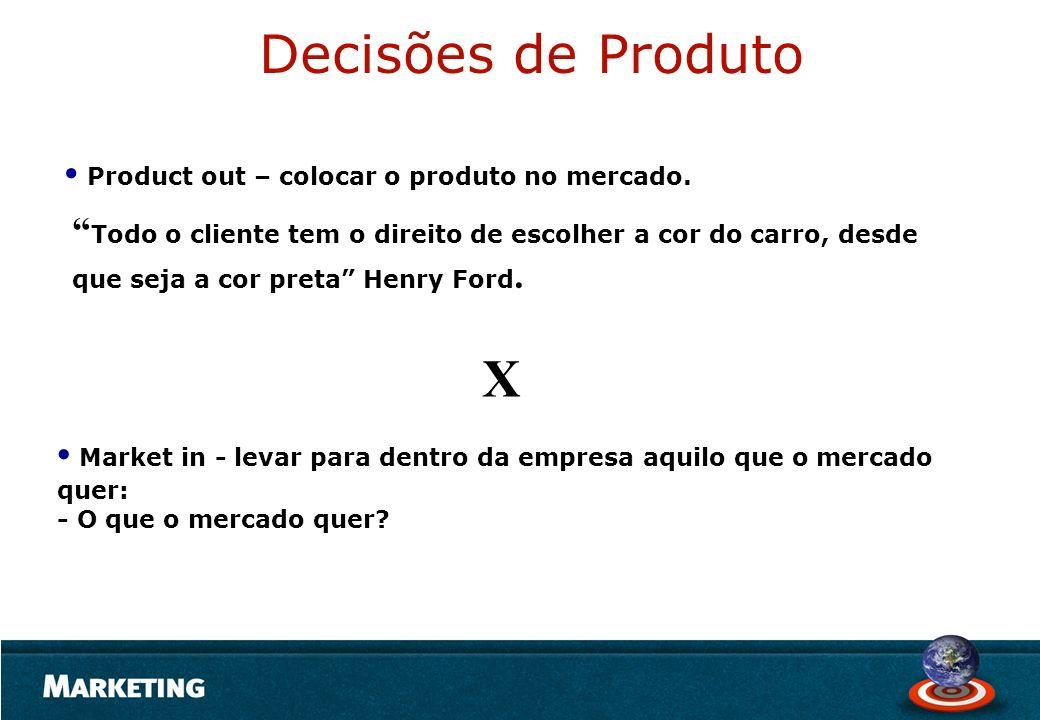 Todo o cliente tem o direito de escolher a cor do carro, desde que seja a cor preta Henry Ford. Product out – colocar o produto no mercado. X Market i