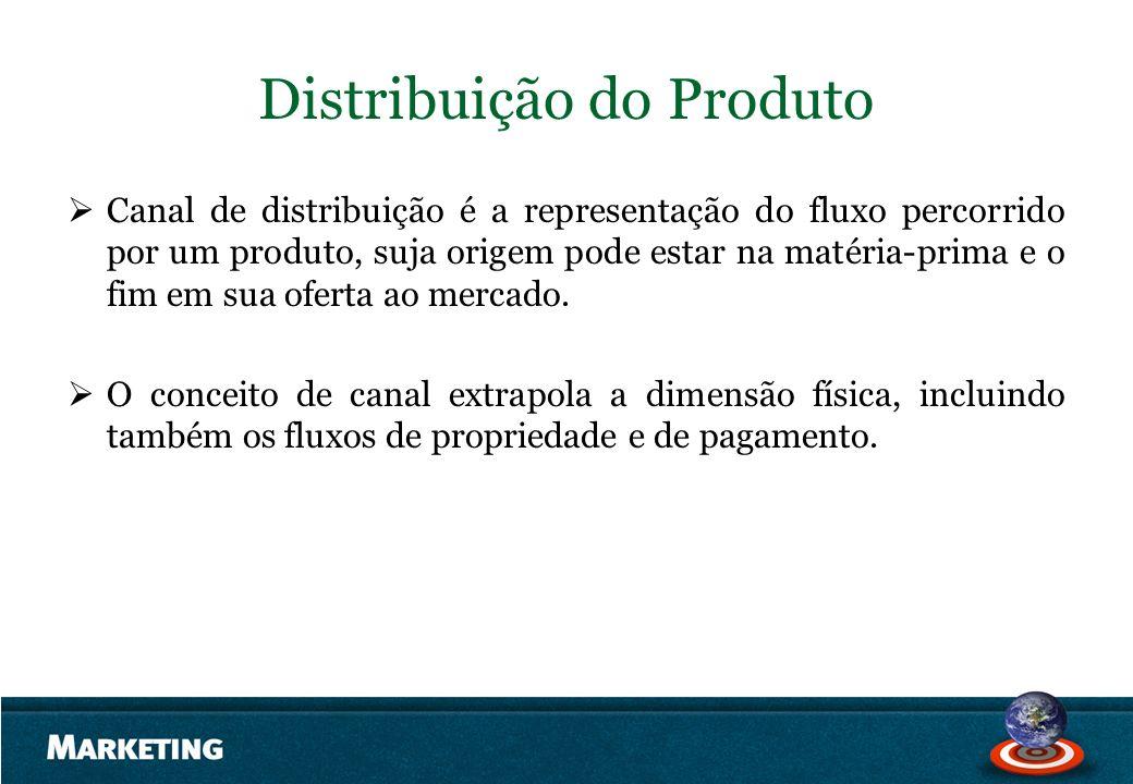 Distribuição do Produto Canal de distribuição é a representação do fluxo percorrido por um produto, suja origem pode estar na matéria-prima e o fim em