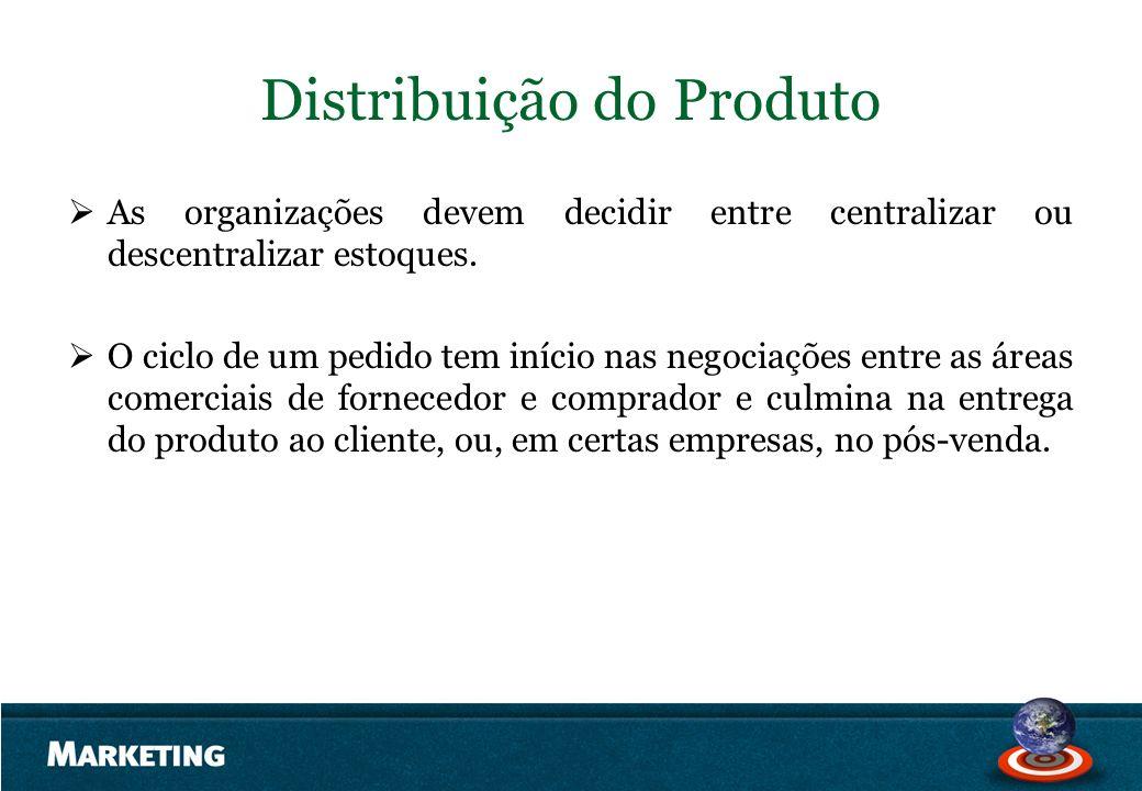 Distribuição do Produto As organizações devem decidir entre centralizar ou descentralizar estoques. O ciclo de um pedido tem início nas negociações en