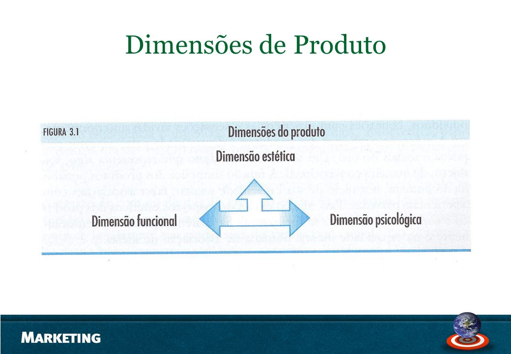 Dimensões de Produto