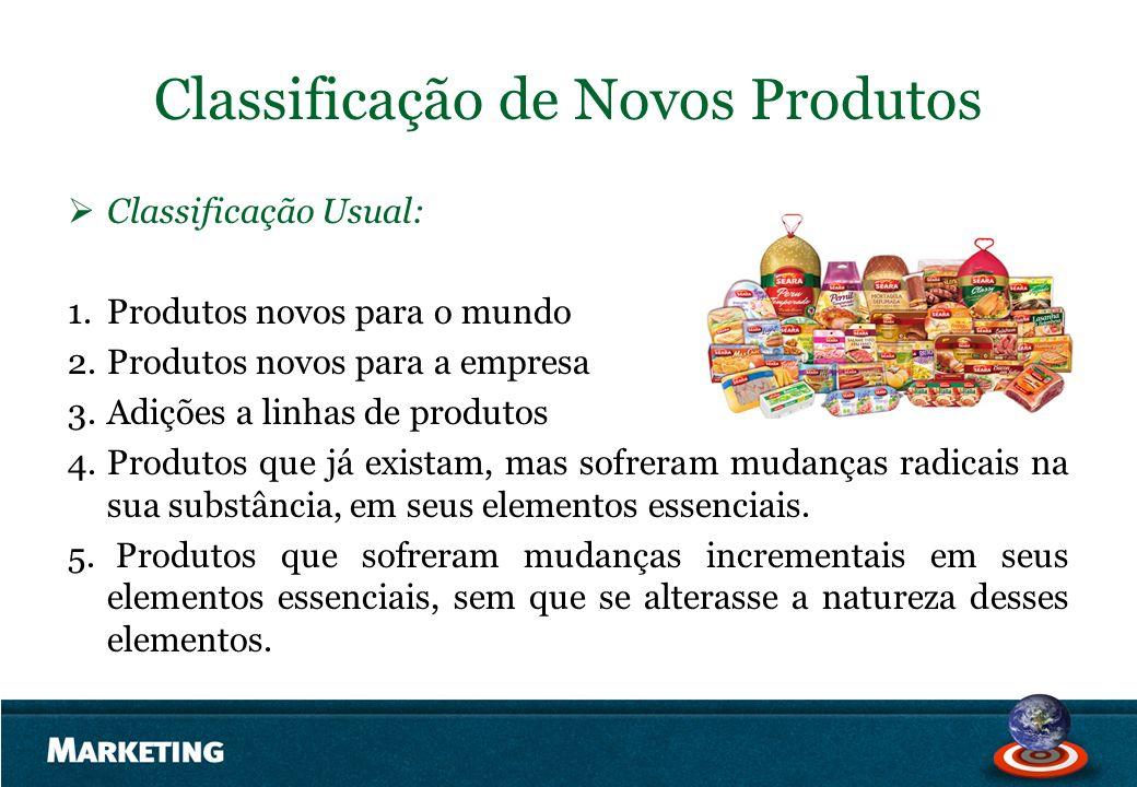 Classificação de Novos Produtos Classificação Usual: 1.Produtos novos para o mundo 2.Produtos novos para a empresa 3.Adições a linhas de produtos 4.Pr
