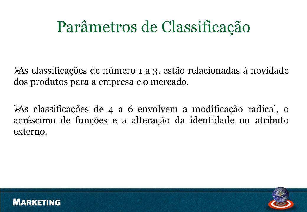 Parâmetros de Classificação As classificações de número 1 a 3, estão relacionadas à novidade dos produtos para a empresa e o mercado. As classificaçõe