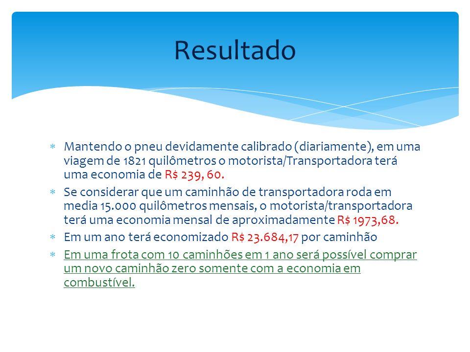 Com o pneu descalibrado completara a viagem com os seguintes gastos Óleo Diesel = 599,01 litros Valor gasto em combustível = R$ 1198,02 Pneu Descalibr