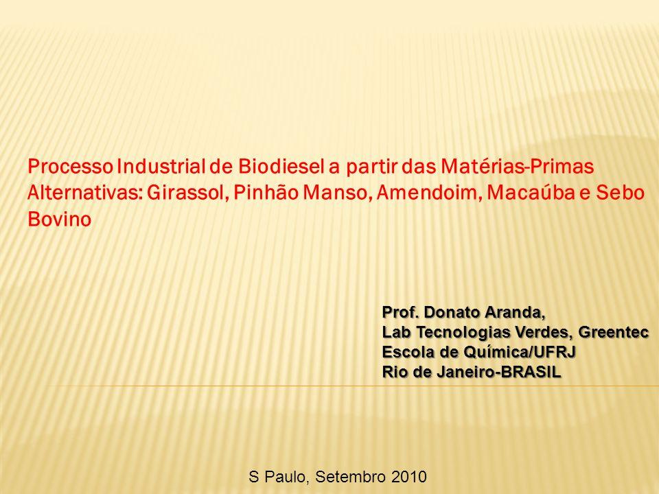 Processo Industrial de Biodiesel a partir das Matérias-Primas Alternativas: Girassol, Pinhão Manso, Amendoim, Macaúba e Sebo Bovino Prof. Donato Arand