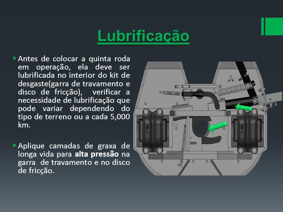 Instruções de Operação Acoplamento O semirreboque deve estar frenado e apoiado sobre superfície plana.