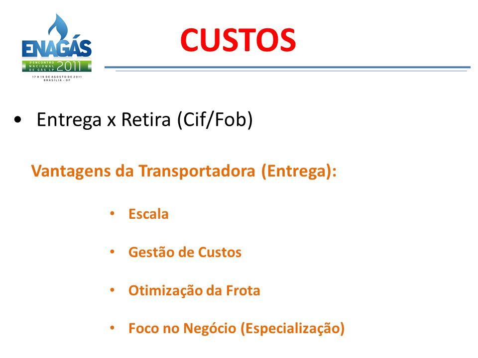 Entrega x Retira (Cif/Fob) CUSTOS Vantagens da Transportadora (Entrega): Escala Gestão de Custos Otimização da Frota Foco no Negócio (Especialização)