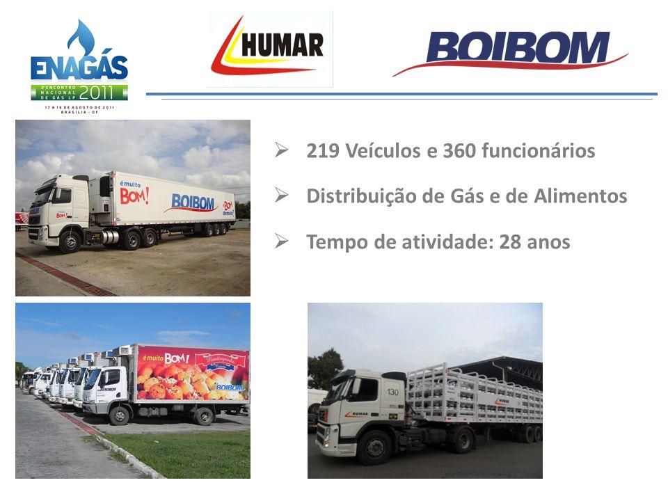 219 Veículos e 360 funcionários Distribuição de Gás e de Alimentos Tempo de atividade: 28 anos