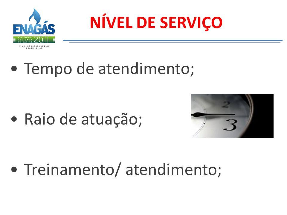Tempo de atendimento; Raio de atuação; Treinamento/ atendimento; NÍVEL DE SERVIÇO
