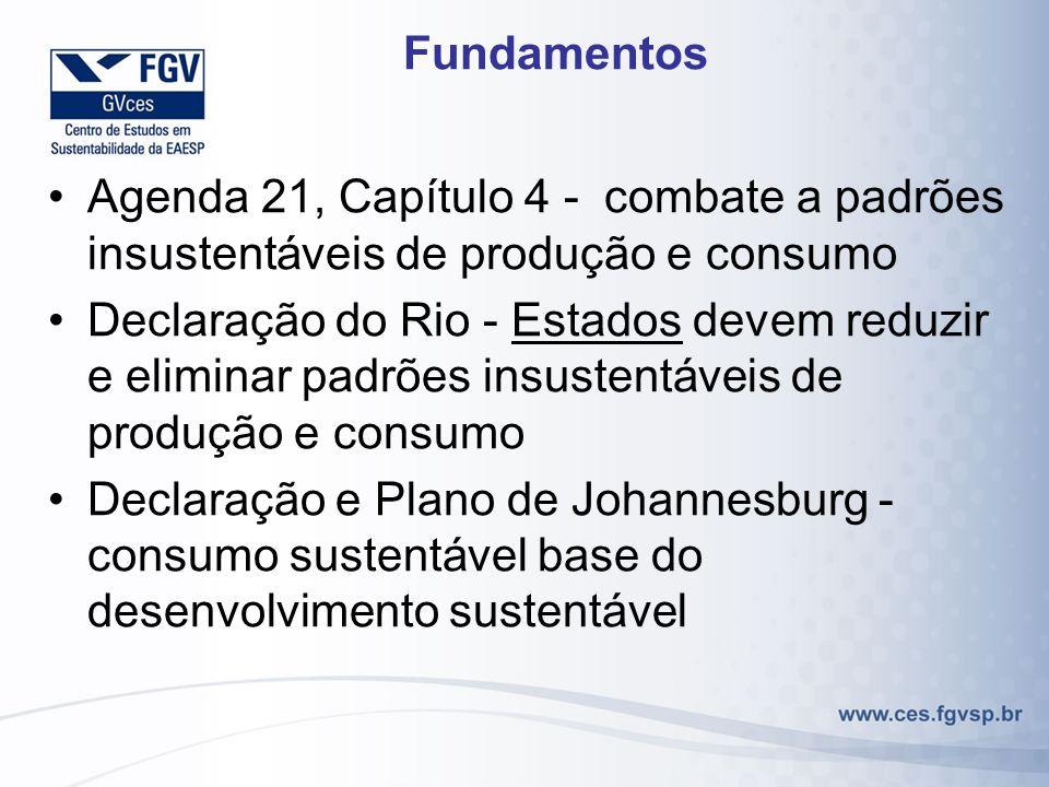 Fundamentos Agenda 21, Capítulo 4 - combate a padrões insustentáveis de produção e consumo Declaração do Rio - Estados devem reduzir e eliminar padrões insustentáveis de produção e consumo Declaração e Plano de Johannesburg - consumo sustentável base do desenvolvimento sustentável