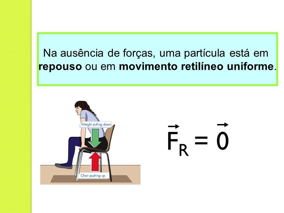 Na ausência de forças, uma partícula está em repouso ou em movimento retilíneo uniforme. F R = 0