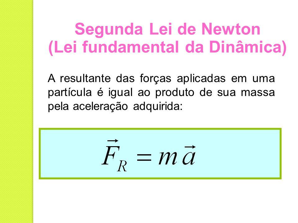Segunda Lei de Newton (Lei fundamental da Dinâmica) A resultante das forças aplicadas em uma partícula é igual ao produto de sua massa pela aceleração
