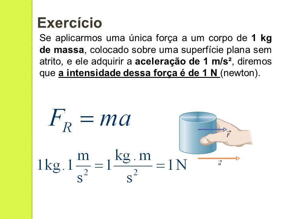 Se aplicarmos uma única força a um corpo de 1 kg de massa, colocado sobre uma superfície plana sem atrito, e ele adquirir a aceleração de 1 m/s², dire
