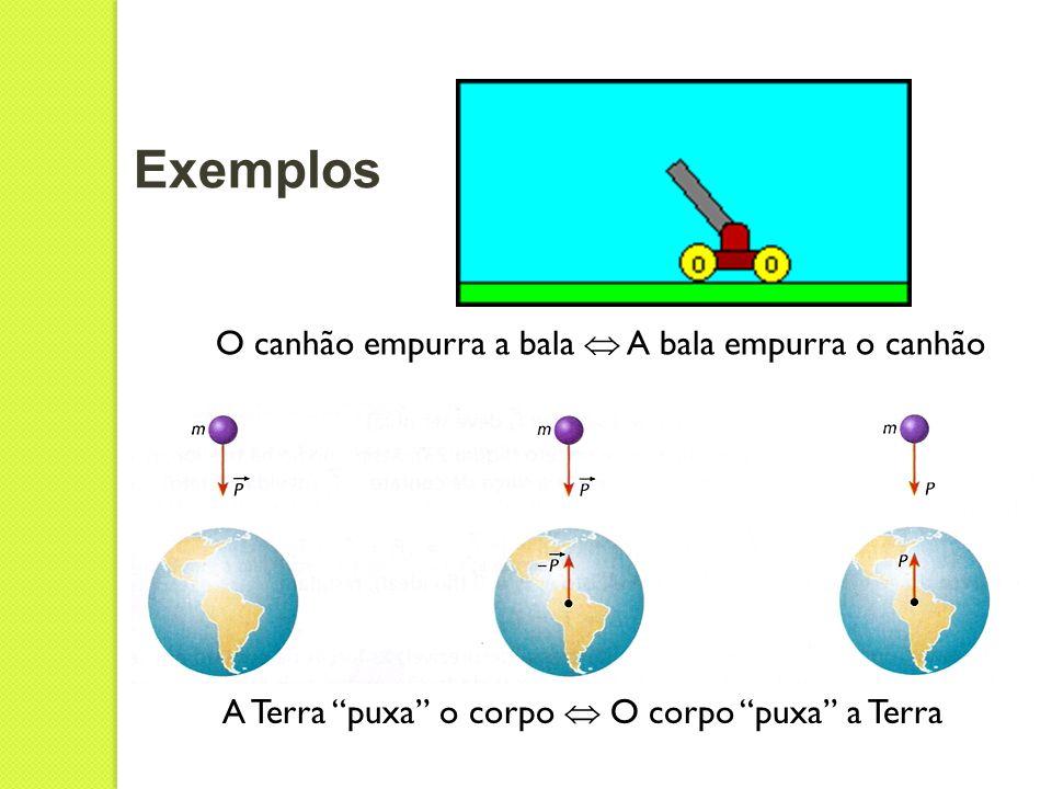 Exemplos A Terra puxa o corpo O corpo puxa a Terra O canhão empurra a bala A bala empurra o canhão
