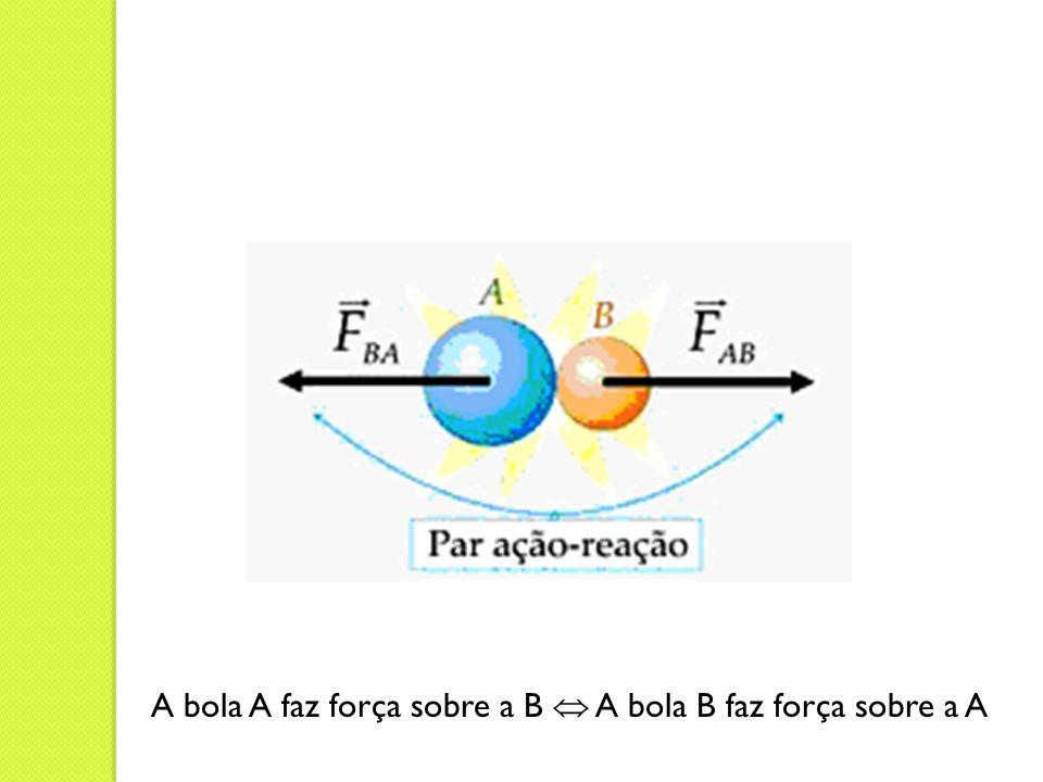 A bola A faz força sobre a B A bola B faz força sobre a A