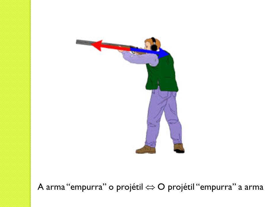 A arma empurra o projétil O projétil empurra a arma