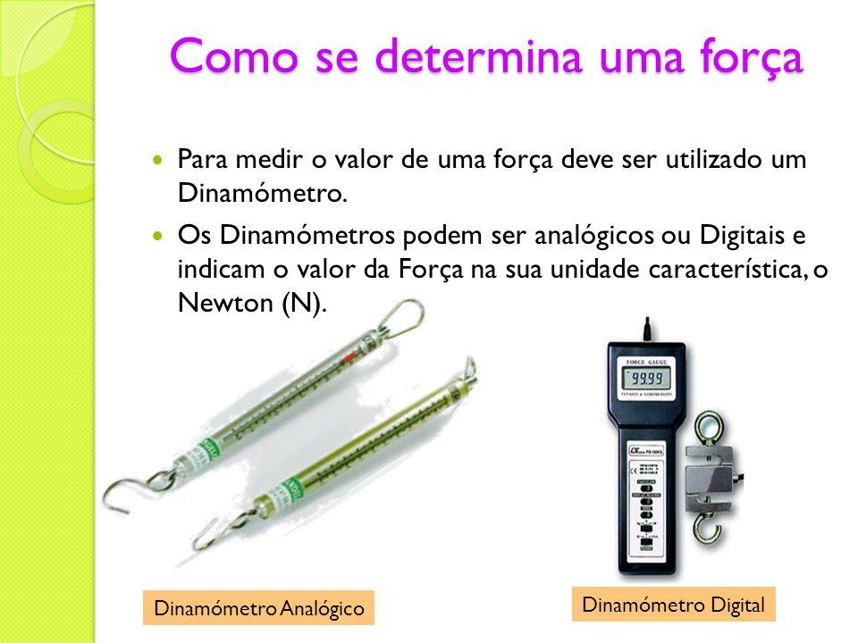 Como se determina uma força Para medir o valor de uma força deve ser utilizado um Dinamómetro. Os Dinamómetros podem ser analógicos ou Digitais e indi