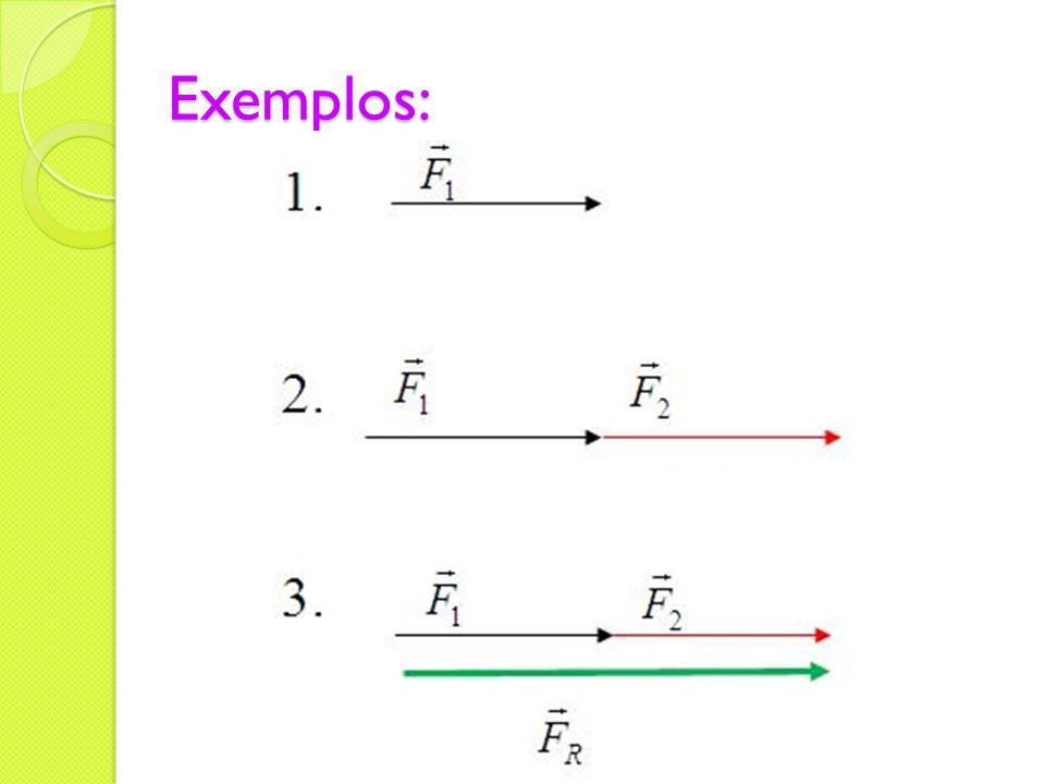 A intensidade da força resultante calcula-se de diferentes formas: 1.