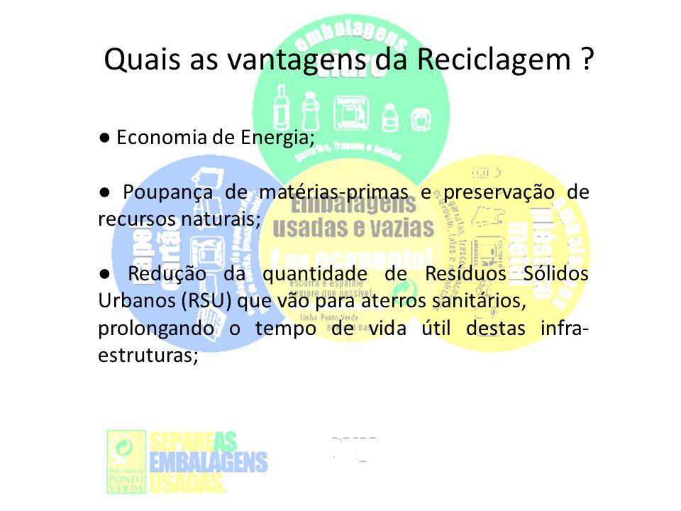 Quais as vantagens da Reciclagem ? Economia de Energia; Poupança de matérias-primas e preservação de recursos naturais; Redução da quantidade de Resíd