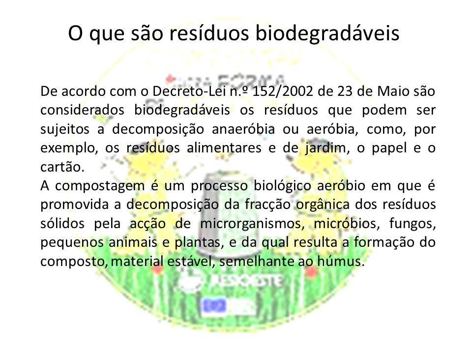 De acordo com o Decreto-Lei n.º 152/2002 de 23 de Maio são considerados biodegradáveis os resíduos que podem ser sujeitos a decomposição anaeróbia ou